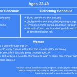 Annual Wellness Visit Immunization Schedule and Screening Schedule for ages 22 - 49