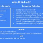 Annual Wellness Visit Immunization Schedule and Screening Schedule Ages 65+