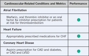 cardiovascular-metrics