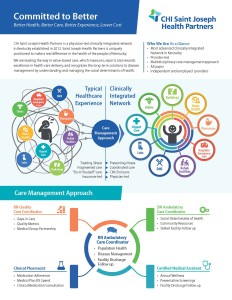 chi-saint-joseph-health-partners-overview