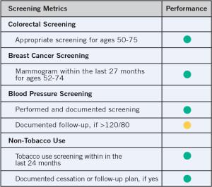 screening-metrics